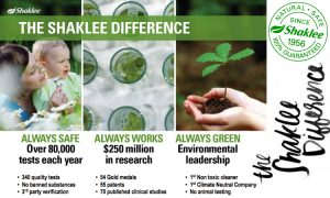 The-Shaklee-Difference